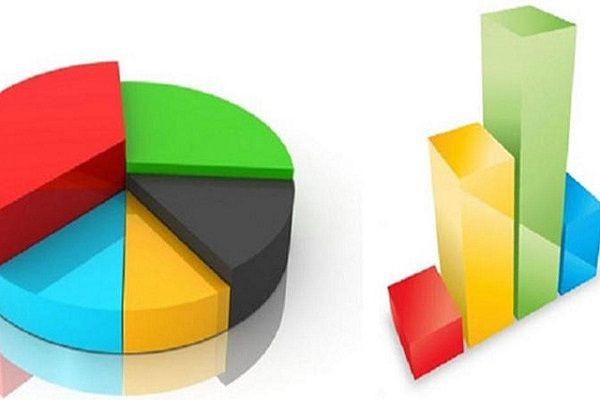 Bu gün seçim olsa hangi parti ne kadar oy alacak? İşte son bomba anket sonuçları - Sayfa 2