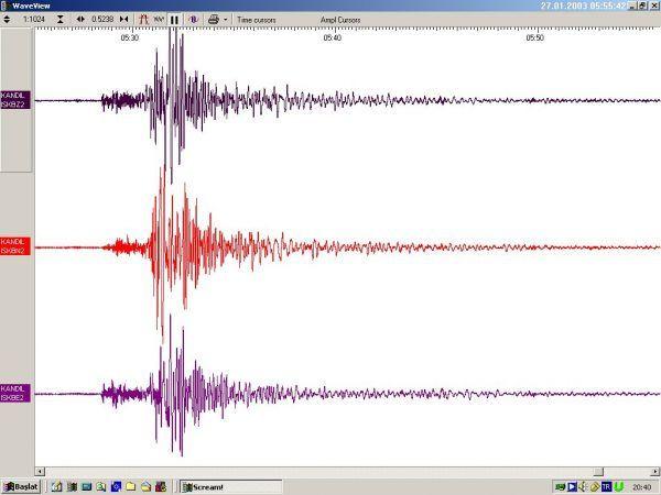 Dünya'daki Depremler ve Yıldırımlarla İlgili  Şaşırtıcı 30 Gerçekler! - Sayfa 4
