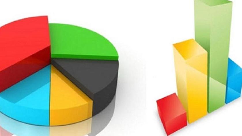 Son seçim anketi yayınlandı! İşte çarpıcı rakamlar