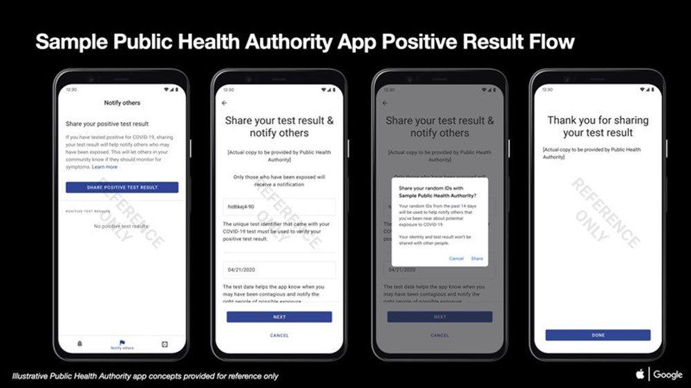 Apple ve Google'dan koronavirüse karşı ortak uygulama geldi! - Sayfa 3
