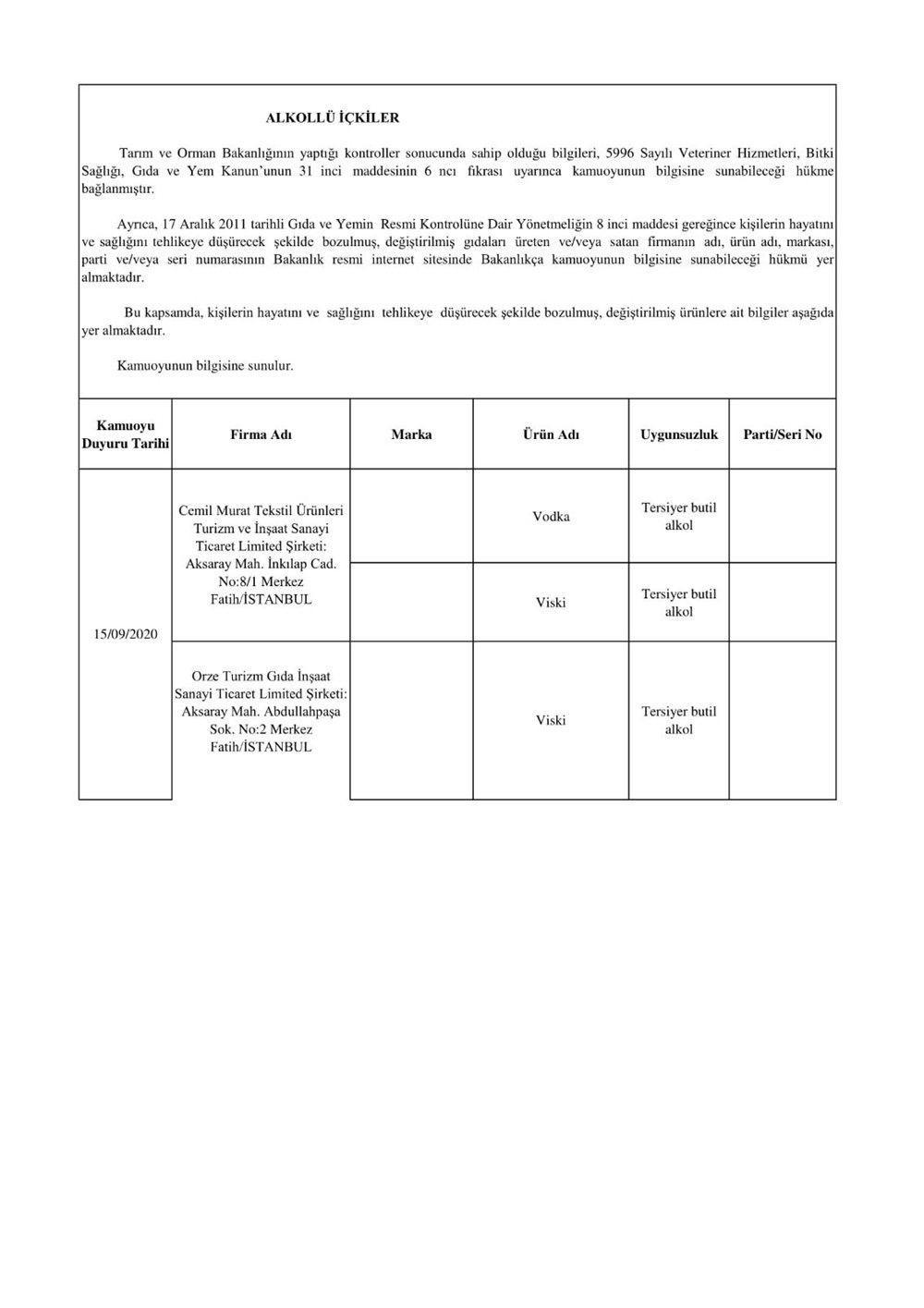 Tarım ve Orman Bakanlığı hileli gıdaların listesini tek tek açıkladı - Sayfa 1