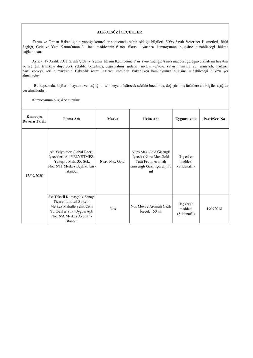Tarım ve Orman Bakanlığı hileli gıdaların listesini tek tek açıkladı - Sayfa 2