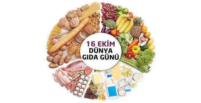 16 Ekim Dünya Gıda Günü bugün kutlanıyor! Dünya Gıda Günü'nün amacı, önemi nedir? 2020 teması nedir? - Sayfa 1