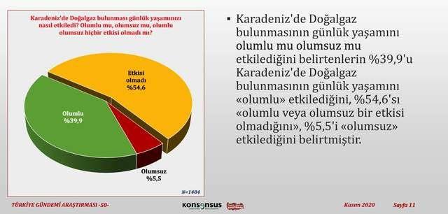 Fahrettin Koca son ankette Recep Tayyip Erdoğan'ı geçti! - Sayfa 1