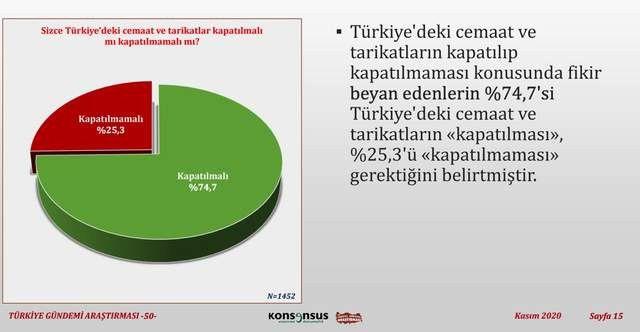 Fahrettin Koca son ankette Recep Tayyip Erdoğan'ı geçti! - Sayfa 2
