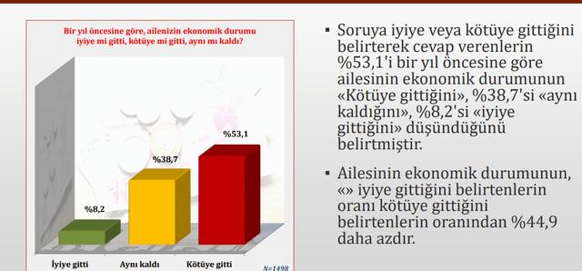 Fahrettin Koca son ankette Recep Tayyip Erdoğan'ı geçti! - Sayfa 3