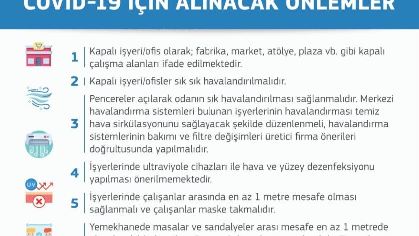 """""""İşyeri ve ofislerde Covid-19 için alınacak önlemler"""" açıklaması"""