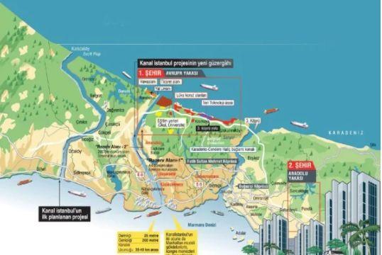 MetroPoll Araştırma Şirketi'nden bomba anket! Kanal İstanbul... - Sayfa 2
