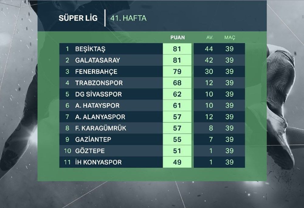 Beşiktaş, Galatasaray ve Fenerbahçe'nin muhtemel ilk 11'i - Sayfa 3
