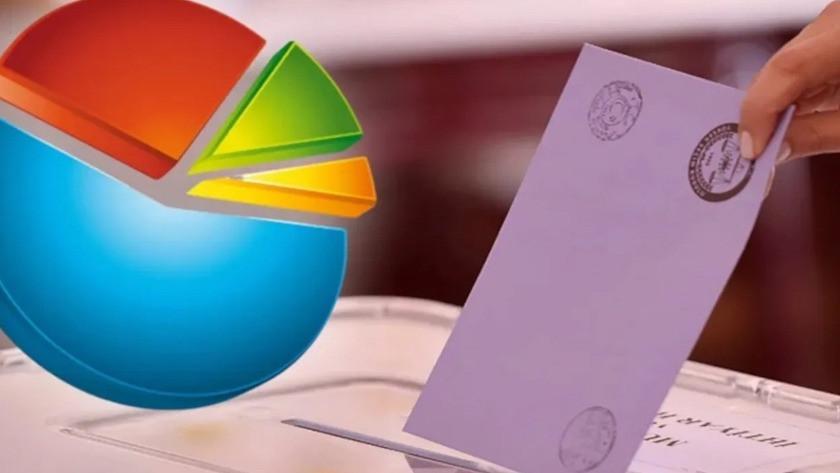 AK Parti 3 Kasım seçimlerinde aldığı oy oranının altına indi