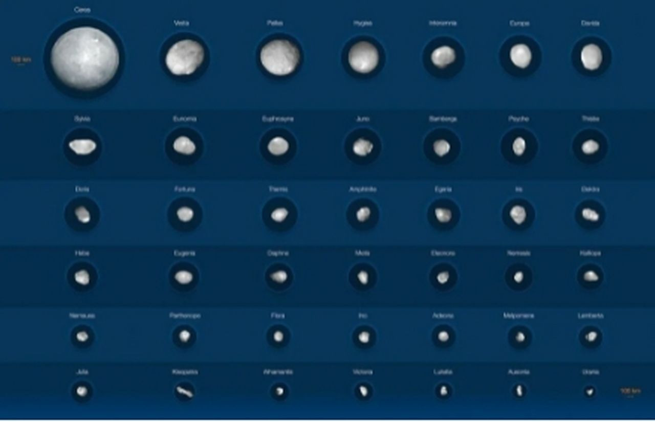 Güneş Sistemi'ndeki en büyük 42 asteroit - Sayfa 3