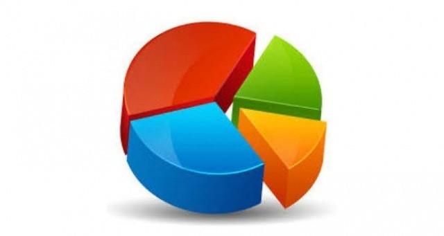 23 Haziran seçim sonuçlarını bilen anket şirketinden çok konuşulacak İmamoğlu-Yıldırım raporu - Sayfa 4